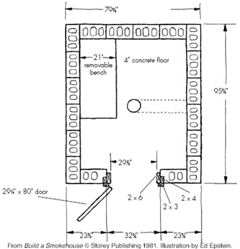 concrete floor plans how to build a smokehouse barbecuebible