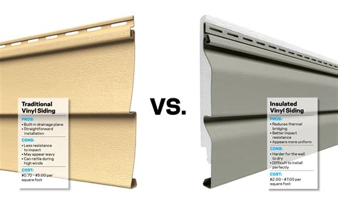 Which Is Better Vinyl Or Metal Siding - this vs that hollow vinyl or insulated vinyl builder