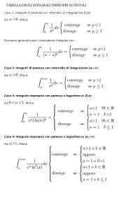 tavola limiti notevoli tavola integrali notevoli 28 images derivate e regole