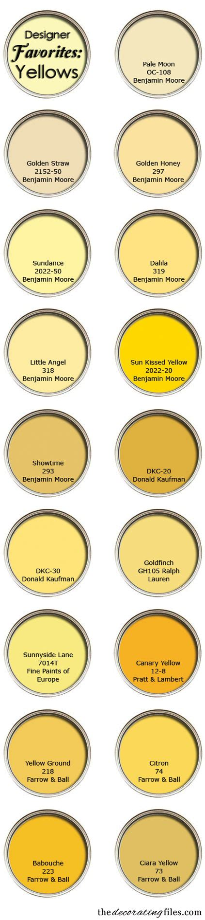 yellow paint colors favorite picks from designers
