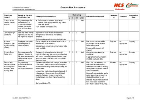 lone worker risk assessment template ra engineering 12 disused mines tips