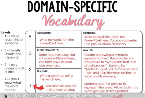 domain specific vocabulary vocabulary teaching words