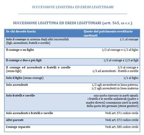 Banca Mediolanum Brescia by Sergio Ronconi Banca Mediolanum Brescia Fiscalit 224