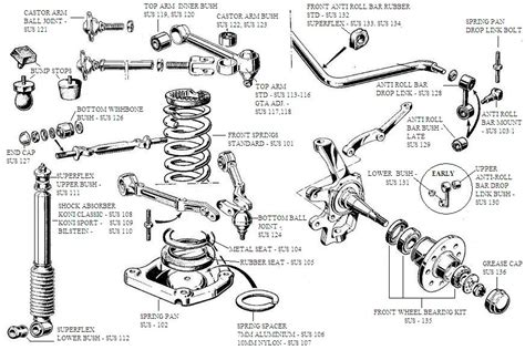 front end parts diagram front suspension diagram