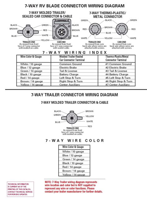 wiring diagram for gatormade trailer gallery wiring