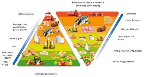 piramide alimentare giornaliera dieta equilibrata giornaliera i 7 motivi pi 249 importanti