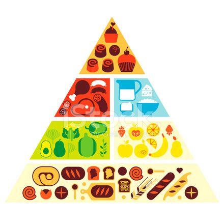 la piramide alimentare in francese piramide alimentare