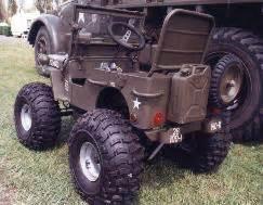 Mini Jeep Build Mini Jeep Hardrockcrawlers
