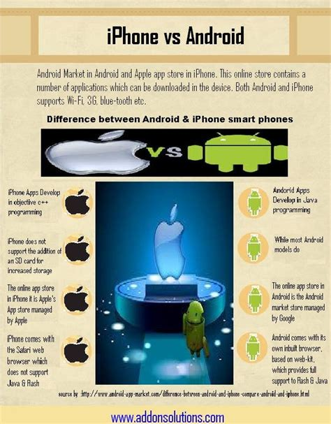 iphones vs android iphone vs android i apple
