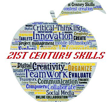 Education 21st Century Essay by Gecuri