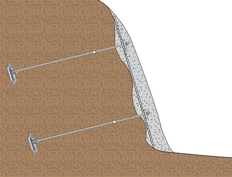 anchoring foamboard to concrete wall what is a retaining wall