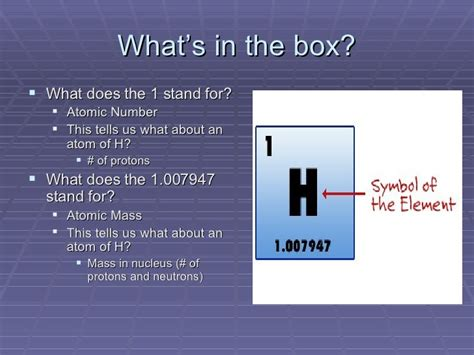 what does table the periodic table presentation 2
