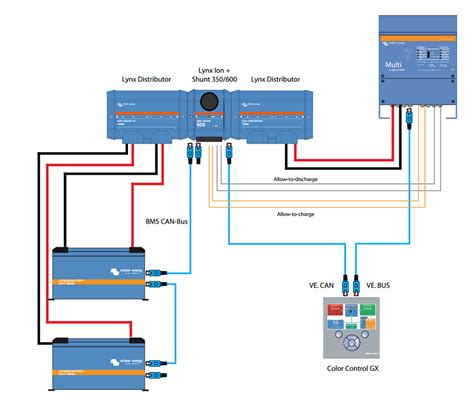 blue sea battery switch wiring diagram dual battery wiring