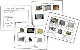the three types of rocks our activities and a free