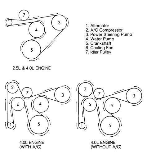 1997 jeep grand belt diagram 1991 jeep grand wagoneer serpentine belt routing and