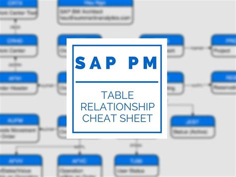 sap production order table a visual guide to sap pm tables summerlin analytics com