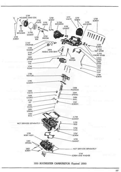 2 barrel carburetor diagram schematic diagram of two barrel carburator