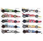 Illustration 1971 Formula 1 Grid  Motorsport Retro