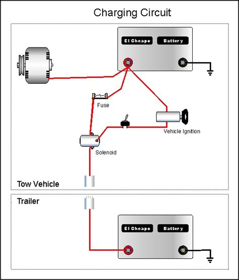 trailer battery wiring questions expedition portal