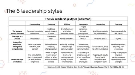 introduction  agile leadership