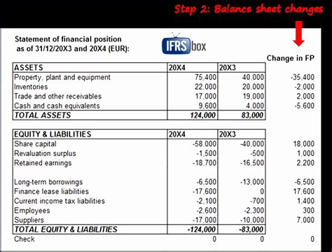 ifrs template 14 ifrs financial statements template excel