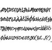 Graffiti Fonts Number Alphabet Style