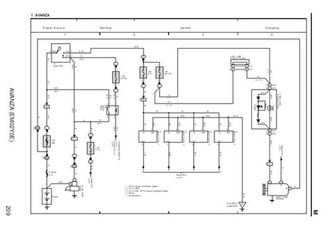 toyota avanza electrical wiring diagrams