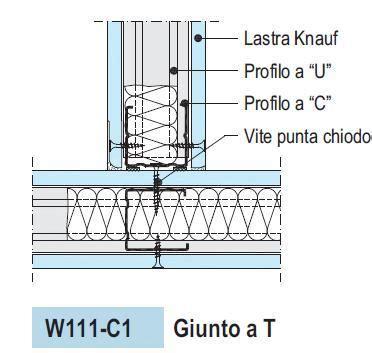 semplice tecnica per realizzare librerie sezione parete cartongesso semplice e comfort in una