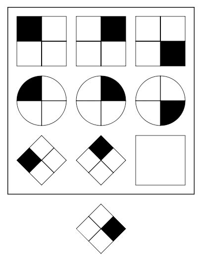 pattern iq test answers free worksheets 187 pattern matrix worksheets free math