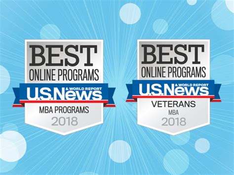 Best Mba Programs For Veterans by Graduate Program Of Wisconsin Eau