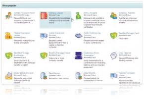 frontrange service catalog ticomix