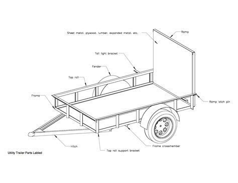 Utility Trailer Plans 5x8 Red Wing Steel Works Building Plans For Utility Trailers