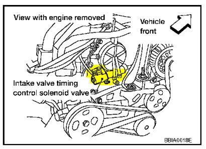 transmission control 2006 nissan maxima seat position control p1111 2005 nissan altima sedan intake valve timing control solenoid valve circuit bank 1
