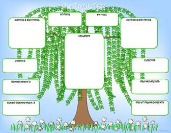 family tree template for kindergarten family tree template family tree printable kindergarten