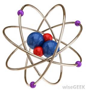 Atomic theory states that all matter is made up of tiny atoms