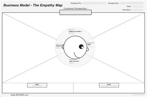 empathy map template empathy map poster