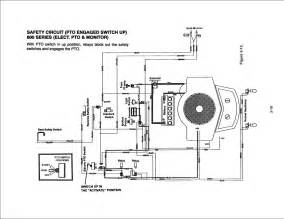 briggs and stratton riding mower wiring diagram wiring