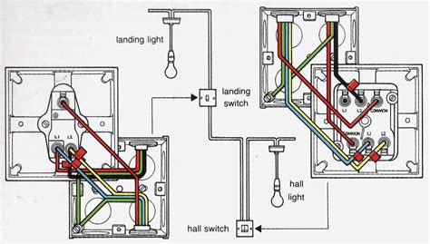 two way electrical switch wiring diagram two way dimmer switch wiring diagram agnitum me