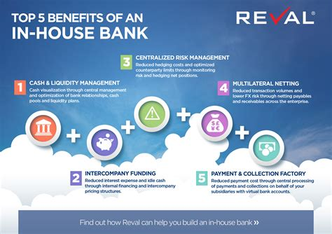 buying house from bank how to buy house from bank 28 images top 5 benefits of an in house bank reval the