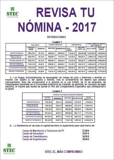 cambios en el impuesto sobre nomina 2016 cambios en el impuesto sobre nomina 2016 cambios en el