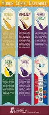 honor cords color meaning edison state college home page feed