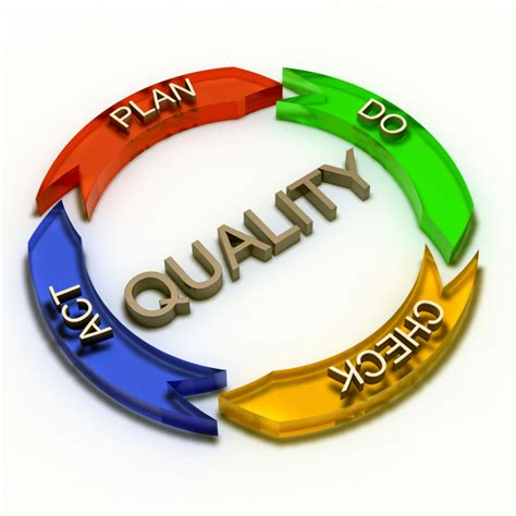 Quality Auditor by Quality And Auditing Courses For Iso 9000 Bs18001 14001 16001 13485 Ts16949 Fmea Vda