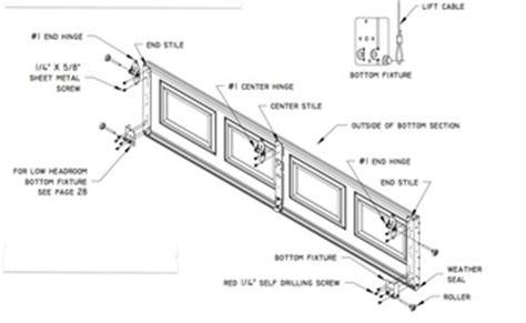 Garage Doors Greensboro Nc Anatomy Of A Garage Door Garage Door Anatomy