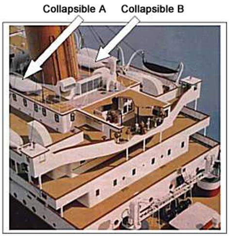titanic collapsible boat b no 10 the collapsibles william murdoch