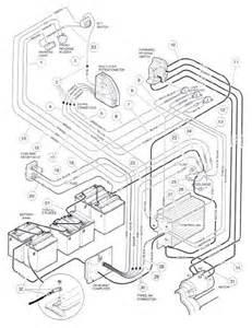 wiring diagram 36 48 volts columbia parcar chicago pneumatic wiring diagram elsavadorla