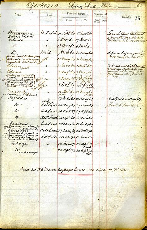 Royal Navy Records Royal Navy Officers Service Records 1756 1931 The National Archives