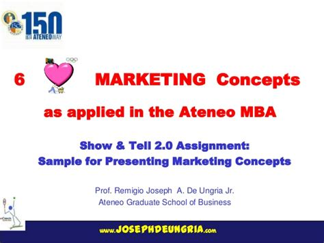 Best Answer For Why Mba In Marketing by I Marketing Visual Model 2 0 With Show And Tell Exles