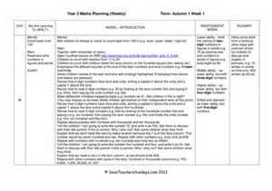 singapore math lesson plan template year 3 maths planning new 2014 curriculum by