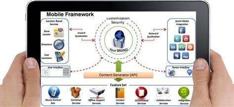 best web application development framework best mobile application frameworks