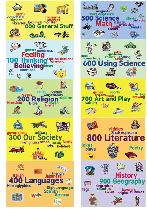 printable dewey numbers dewey decimal library classification virtual learning